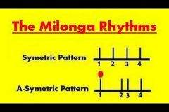 TangoViPedia 59: The Milonga Rhythms